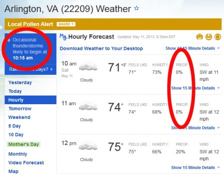 blatantly inconsistent weather forecast